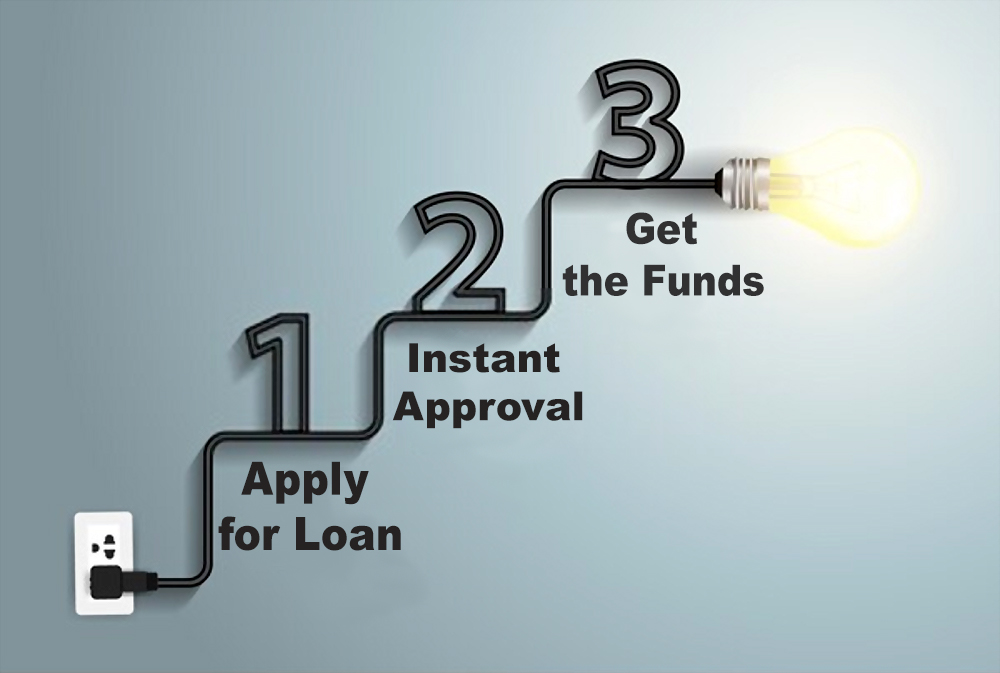 apply for the debt consolidation loans